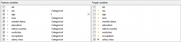 Utility analysis | ARX - Data Anonymization Tool